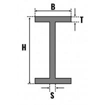 IPE Stålbjælke Galvaniseret
